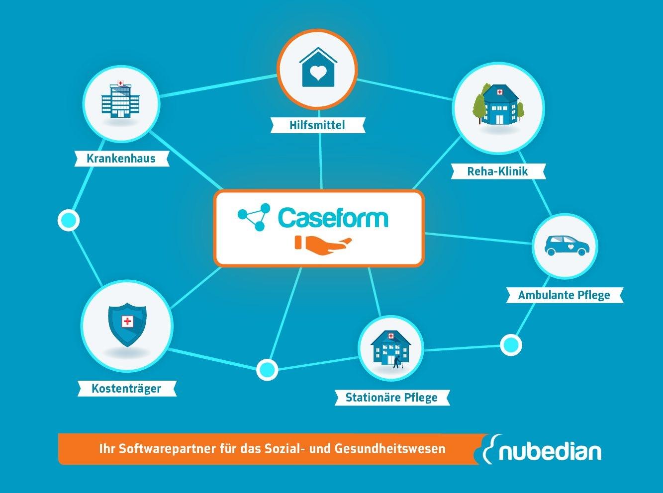 Enlassmanagement Caseform